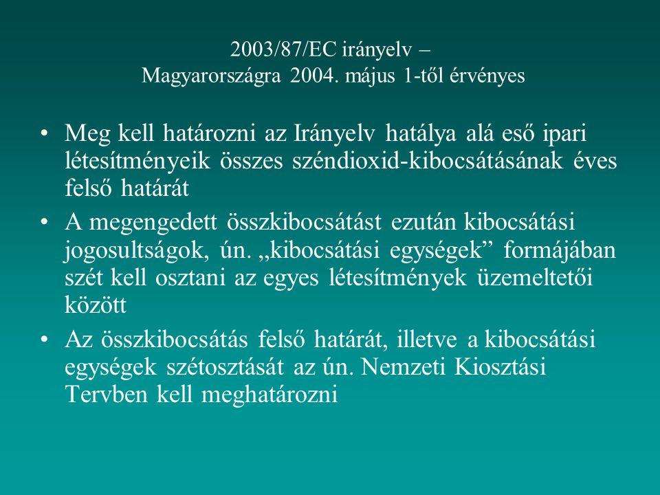 2003/87/EC irányelv – Magyarországra 2004. május 1-től érvényes