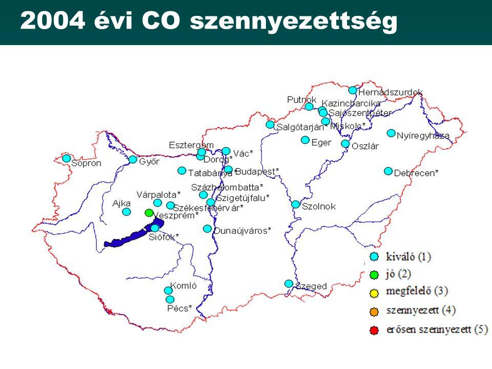 2004 évi CO szennyezettség