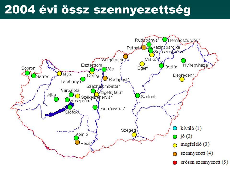2004 évi össz szennyezettség