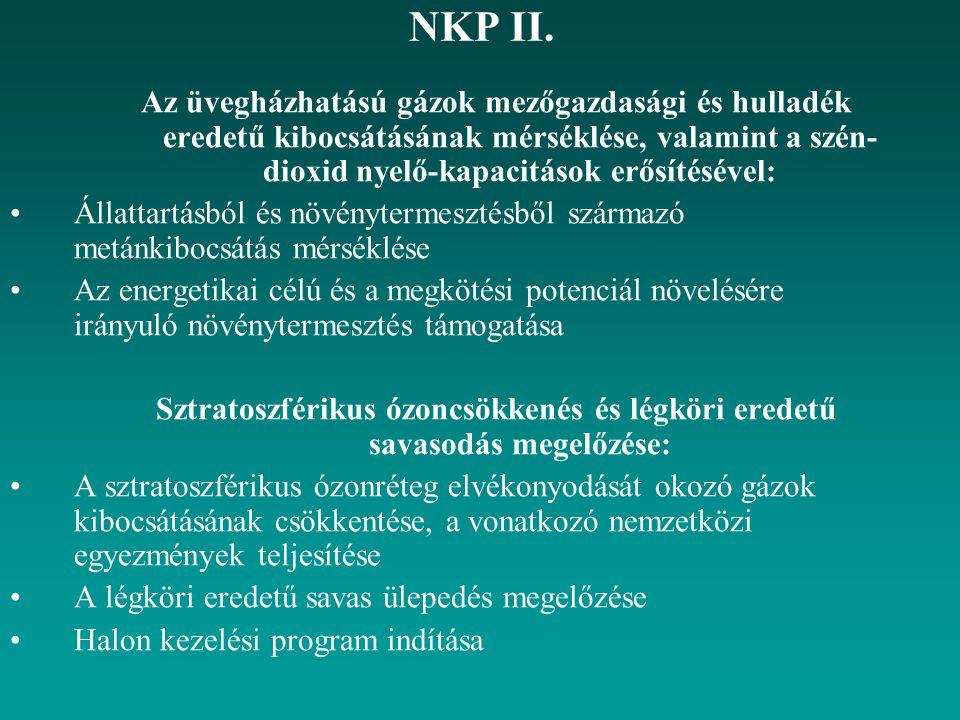 NKP II. Az üvegházhatású gázok mezőgazdasági és hulladék eredetű kibocsátásának mérséklése, valamint a szén-dioxid nyelő-kapacitások erősítésével: