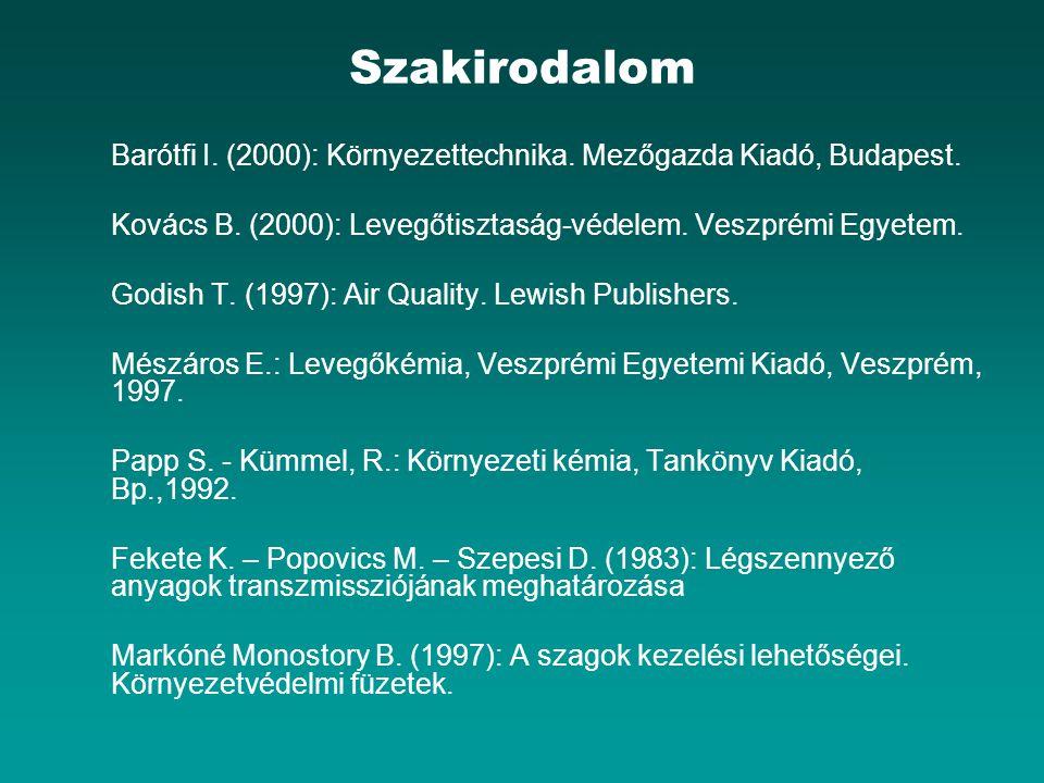 Szakirodalom Barótfi I. (2000): Környezettechnika. Mezőgazda Kiadó, Budapest. Kovács B. (2000): Levegőtisztaság-védelem. Veszprémi Egyetem.