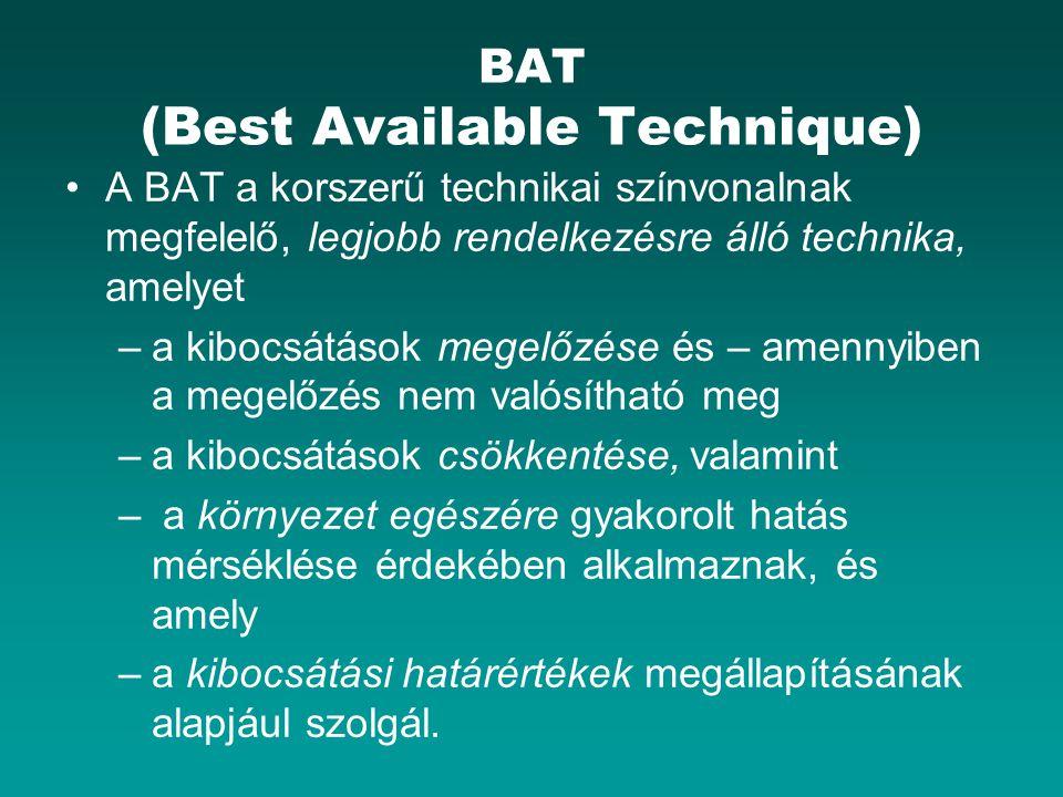 BAT (Best Available Technique)