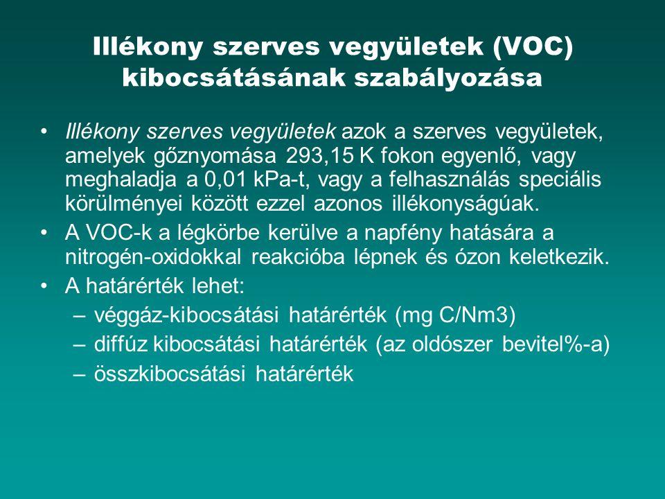 Illékony szerves vegyületek (VOC) kibocsátásának szabályozása