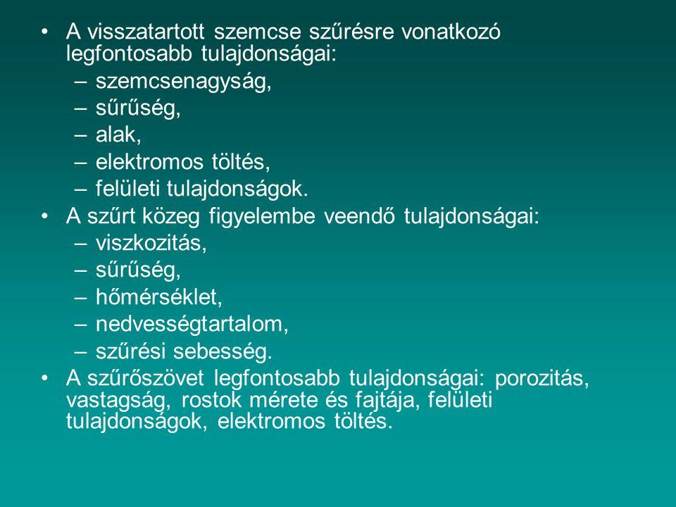 A visszatartott szemcse szűrésre vonatkozó legfontosabb tulajdonságai: