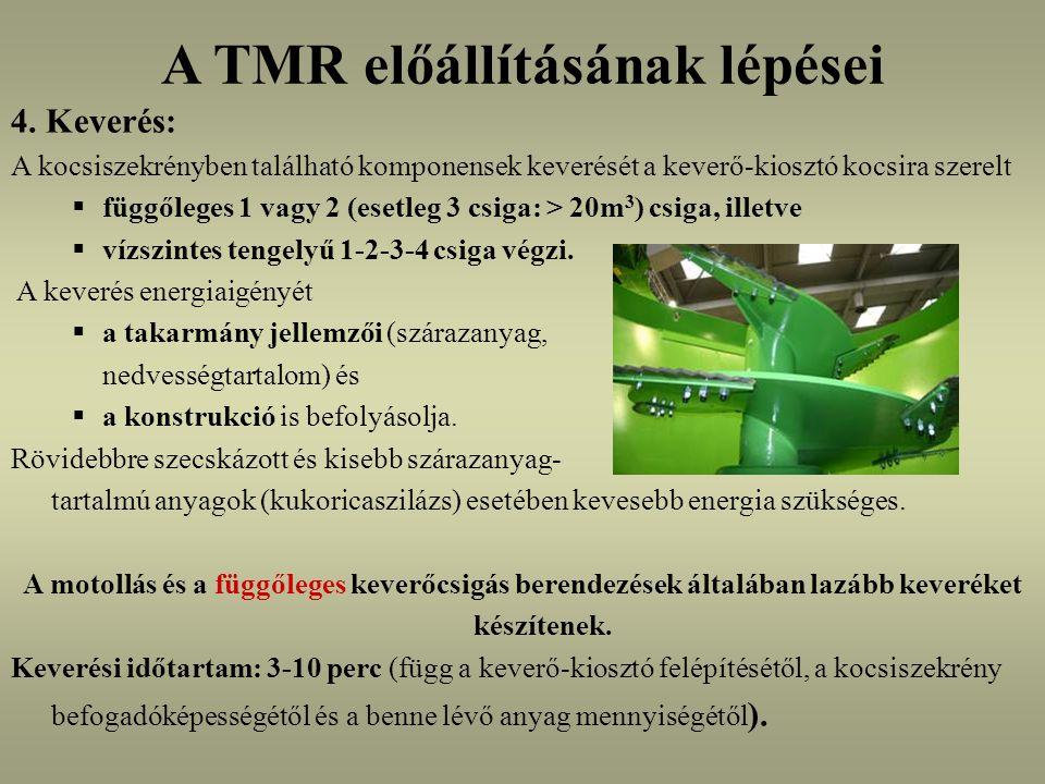 A TMR előállításának lépései