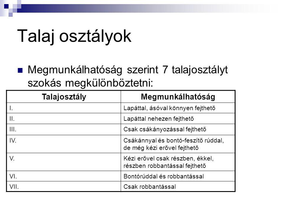Talaj osztályok Megmunkálhatóság szerint 7 talajosztályt szokás megkülönböztetni: Talajosztály. Megmunkálhatóság.