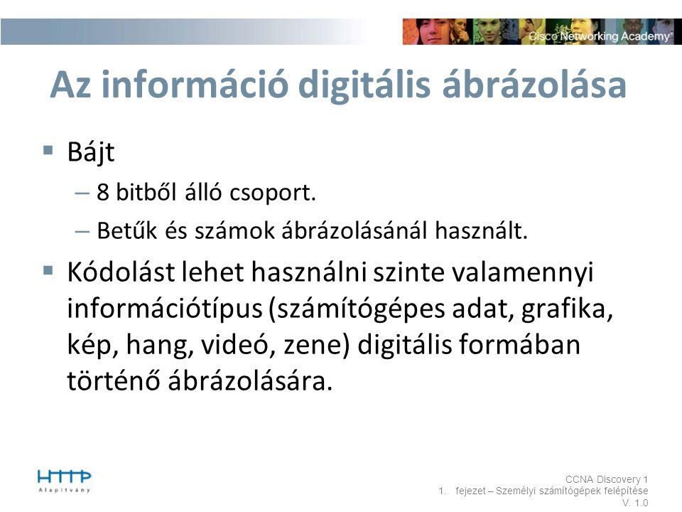 Az információ digitális ábrázolása