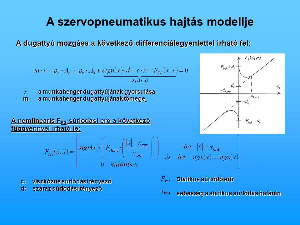 A szervopneumatikus hajtás modellje