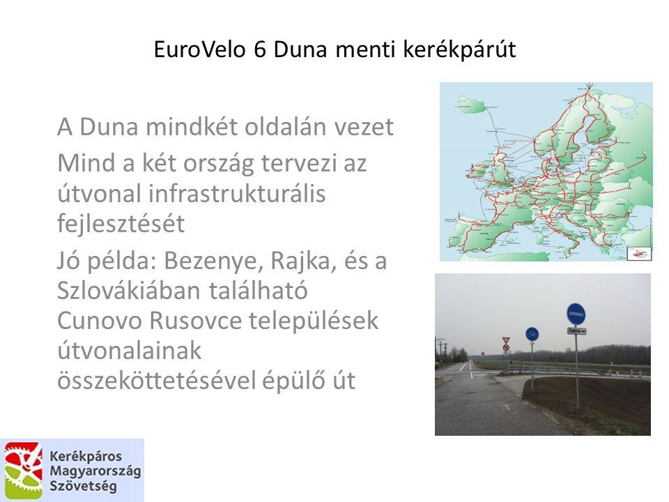 EuroVelo 6 Duna menti kerékpárút