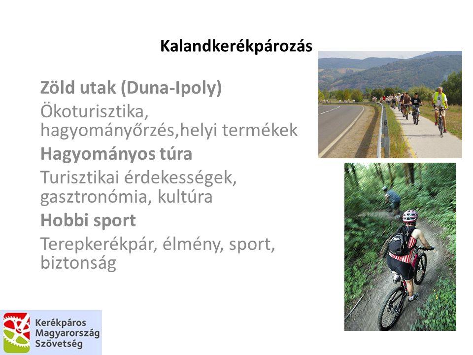 Zöld utak (Duna-Ipoly) Ökoturisztika, hagyományőrzés,helyi termékek