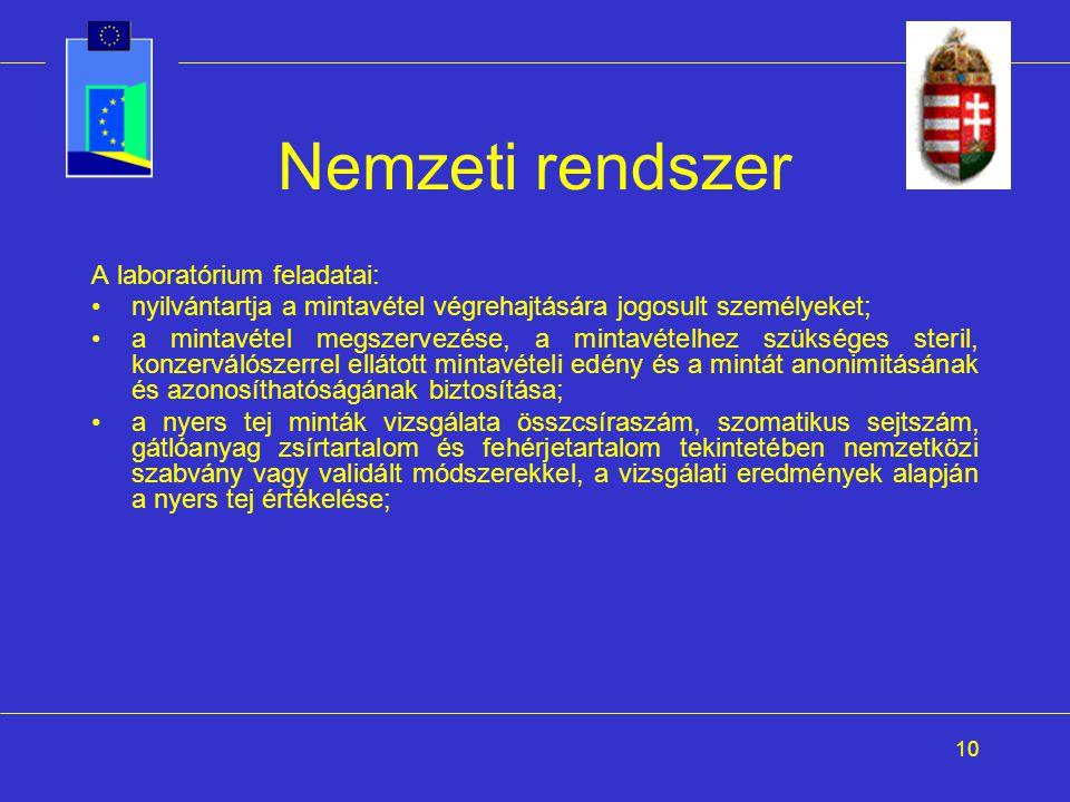 Nemzeti rendszer A laboratórium feladatai:
