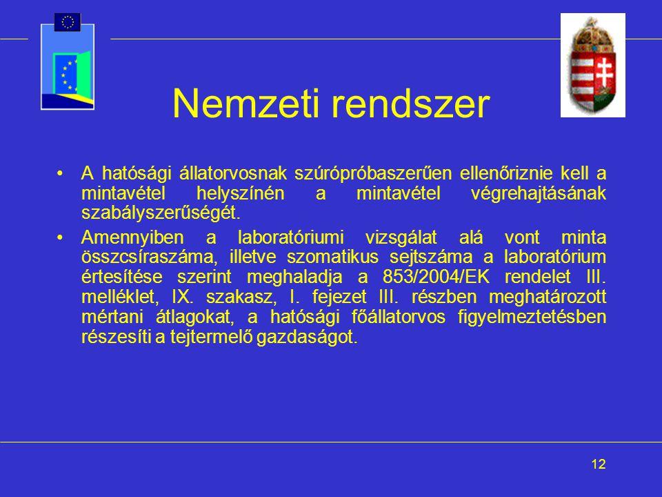 Nemzeti rendszer A hatósági állatorvosnak szúrópróbaszerűen ellenőriznie kell a mintavétel helyszínén a mintavétel végrehajtásának szabályszerűségét.