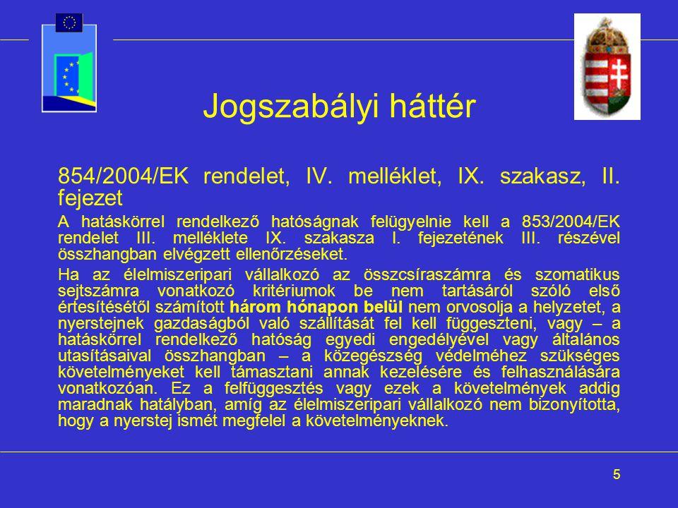Jogszabályi háttér 854/2004/EK rendelet, IV. melléklet, IX. szakasz, II. fejezet.