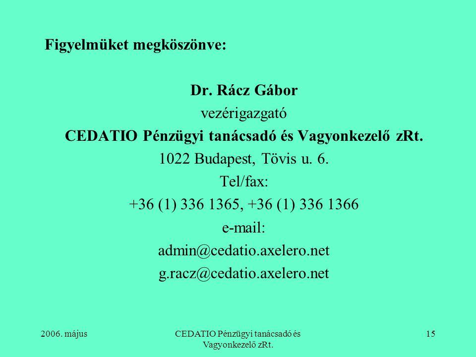 Figyelmüket megköszönve: Dr. Rácz Gábor vezérigazgató