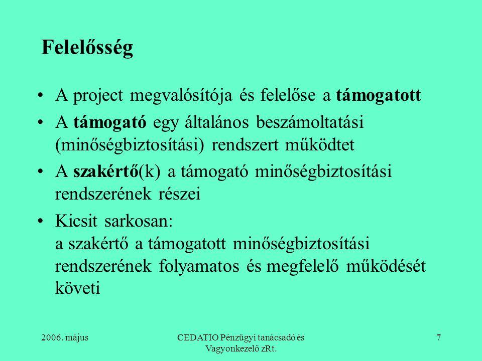 CEDATIO Pénzügyi tanácsadó és Vagyonkezelő zRt.