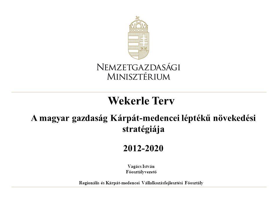 Wekerle Terv A magyar gazdaság Kárpát-medencei léptékű növekedési stratégiája. 2012-2020. Vagács István.