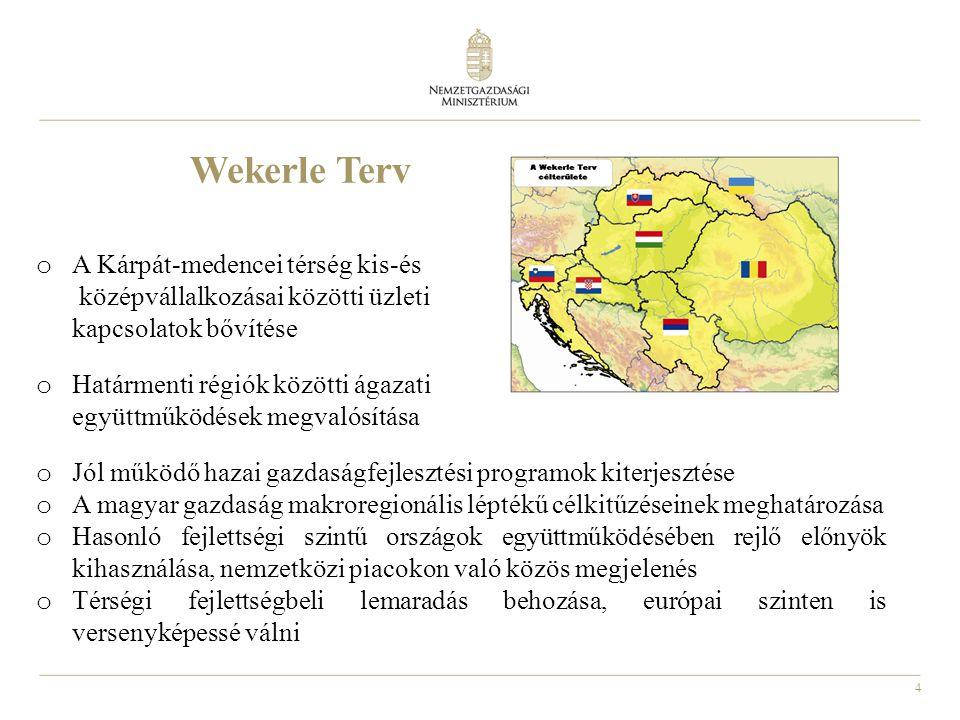 Wekerle Terv A Kárpát-medencei térség kis-és középvállalkozásai közötti üzleti kapcsolatok bővítése.