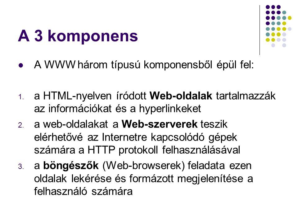 A 3 komponens A WWW három típusú komponensből épül fel: