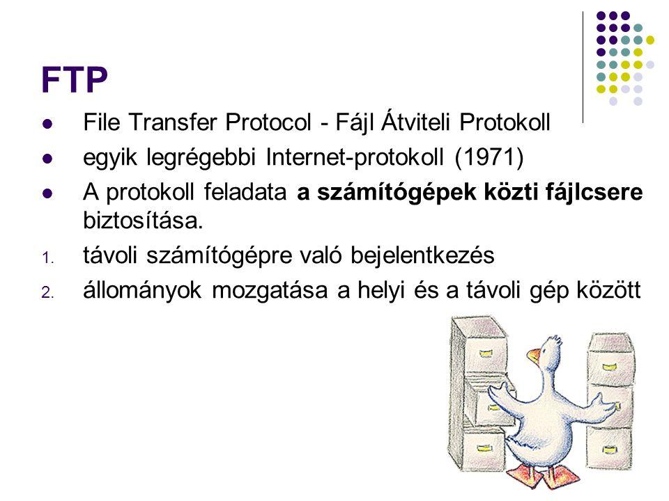 FTP File Transfer Protocol - Fájl Átviteli Protokoll