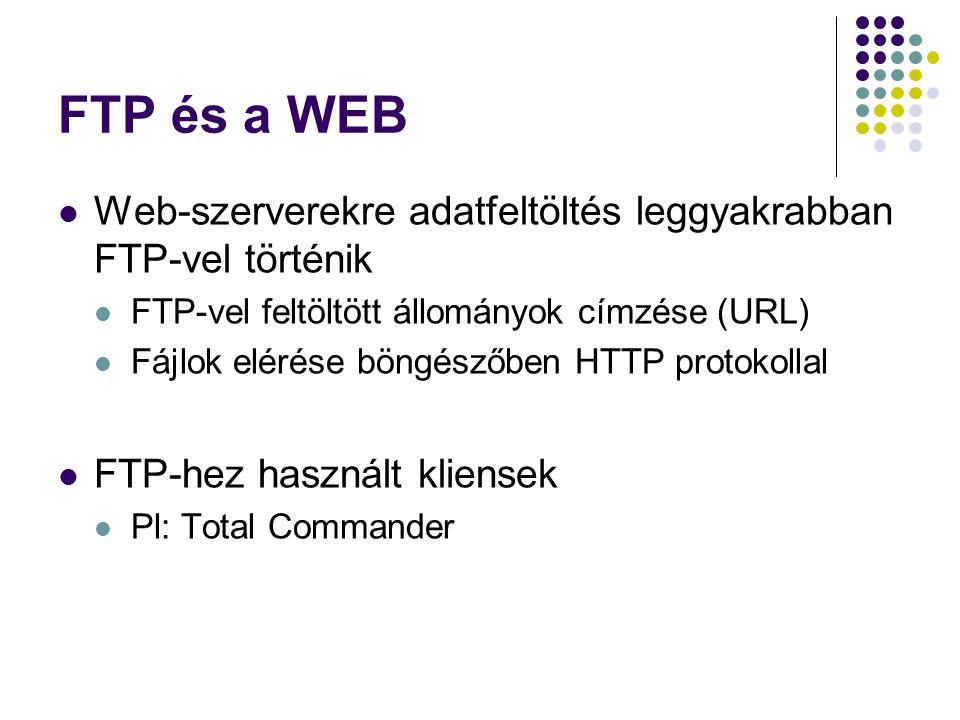 FTP és a WEB Web-szerverekre adatfeltöltés leggyakrabban FTP-vel történik. FTP-vel feltöltött állományok címzése (URL)
