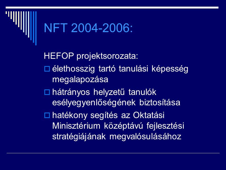 NFT 2004-2006: HEFOP projektsorozata:
