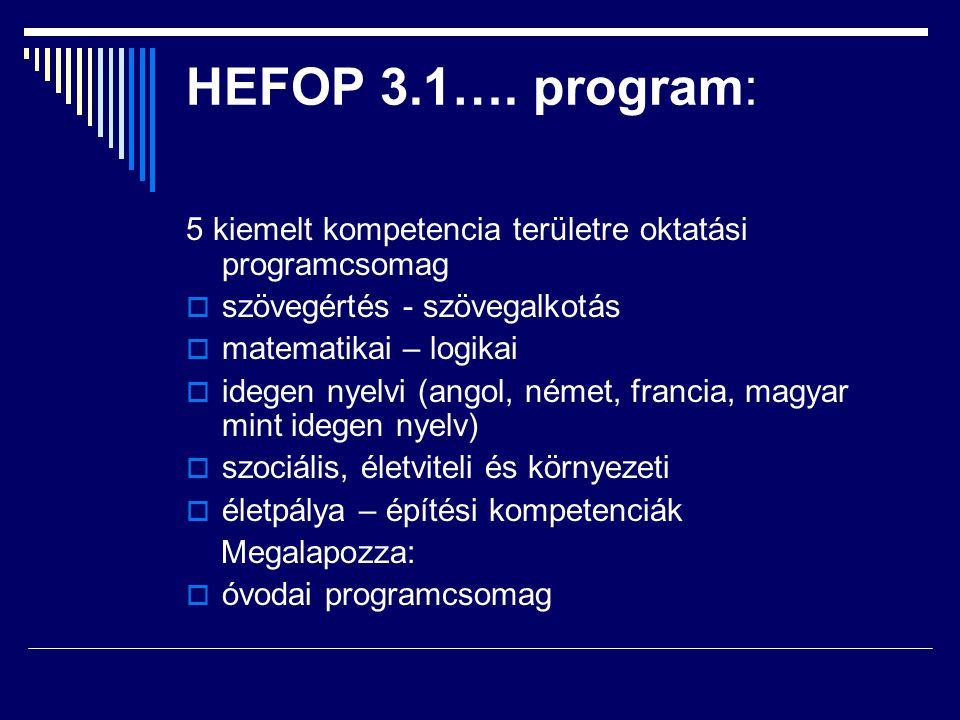 HEFOP 3.1…. program: 5 kiemelt kompetencia területre oktatási programcsomag. szövegértés - szövegalkotás.