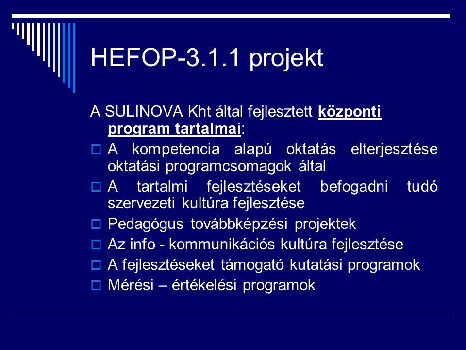 HEFOP-3.1.1 projekt A SULINOVA Kht által fejlesztett központi program tartalmai: