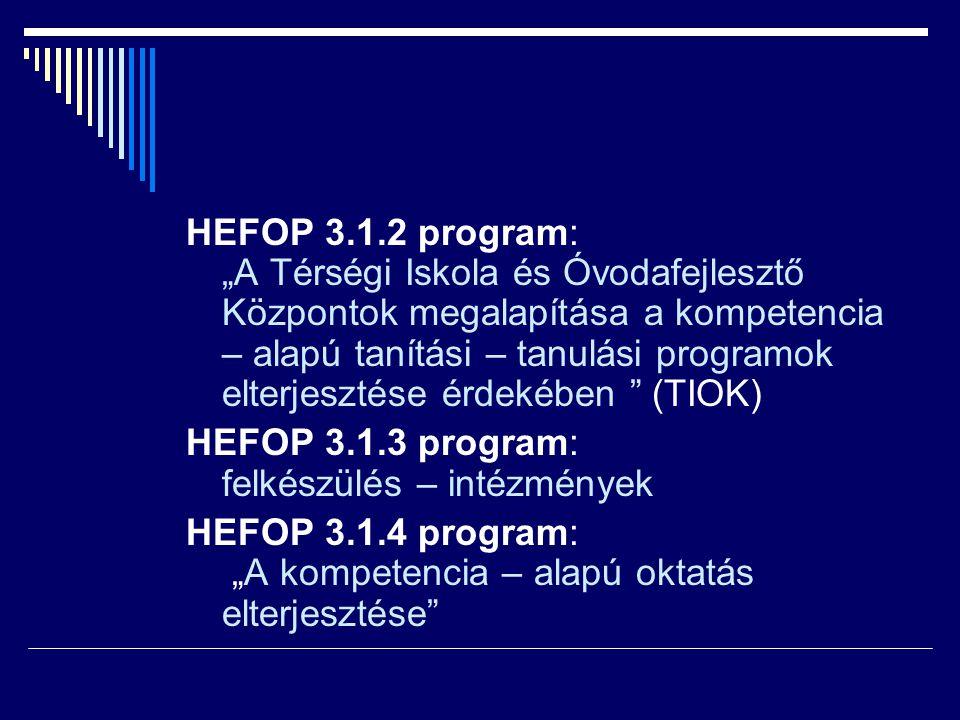 """HEFOP 3.1.2 program: """"A Térségi Iskola és Óvodafejlesztő Központok megalapítása a kompetencia – alapú tanítási – tanulási programok elterjesztése érdekében (TIOK)"""