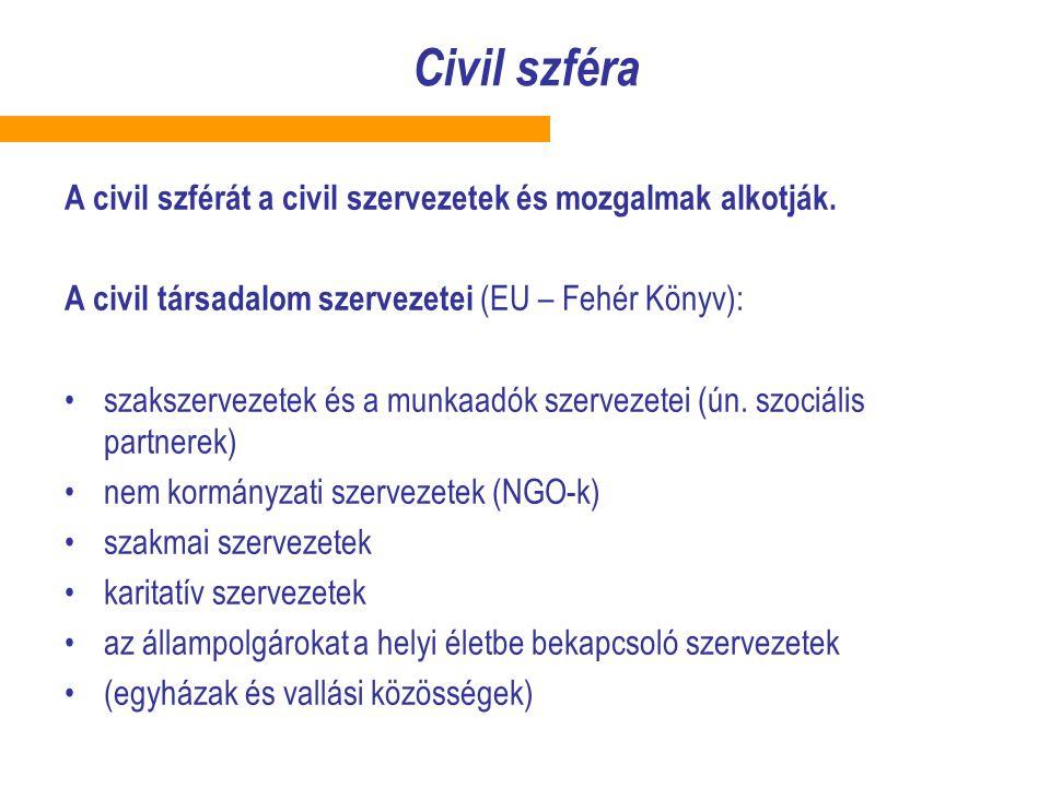 Civil szféra A civil szférát a civil szervezetek és mozgalmak alkotják. A civil társadalom szervezetei (EU – Fehér Könyv):
