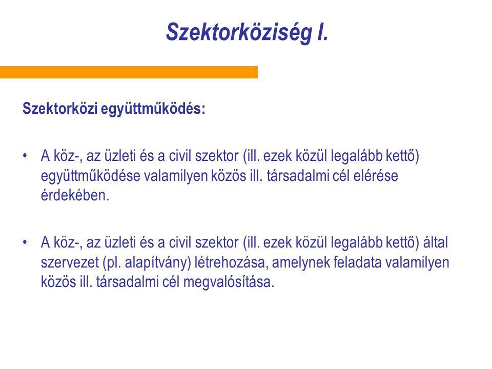 Szektorköziség I. Szektorközi együttműködés: