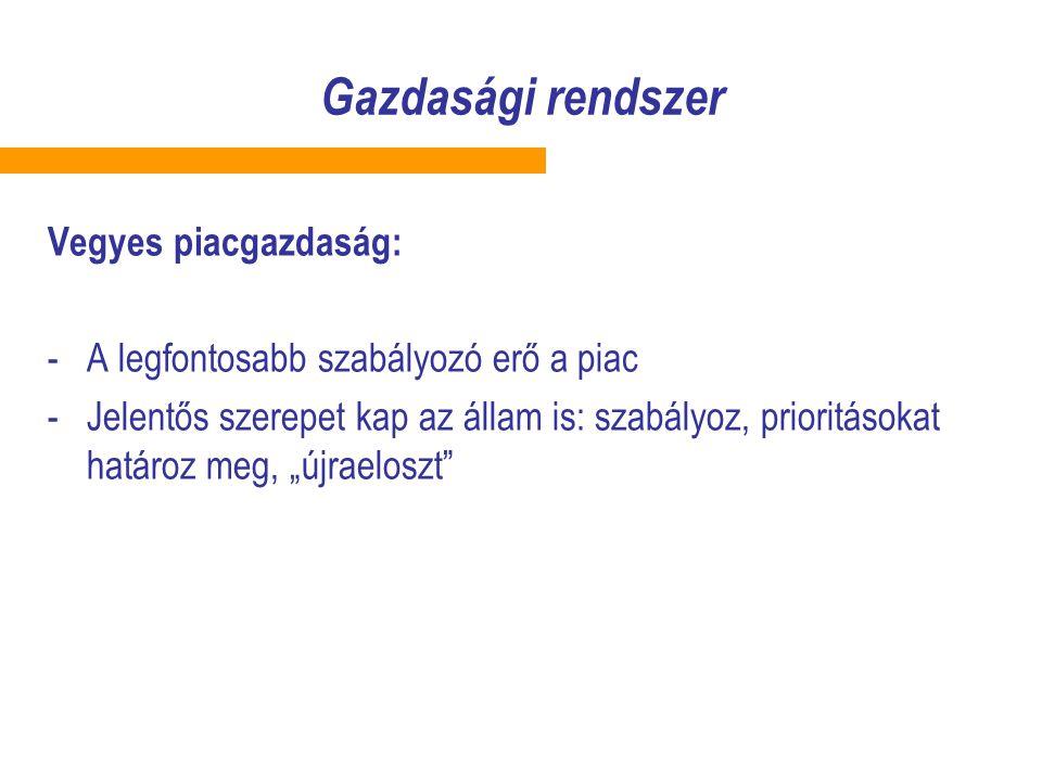 Gazdasági rendszer Vegyes piacgazdaság:
