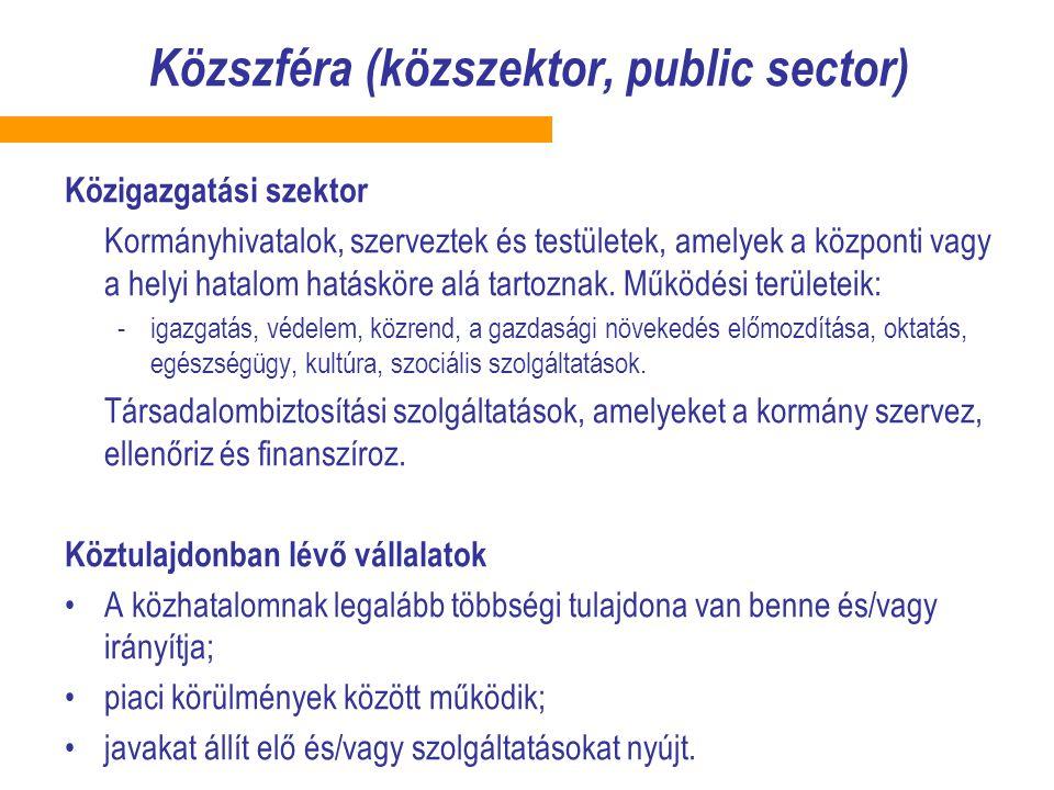 Közszféra (közszektor, public sector)