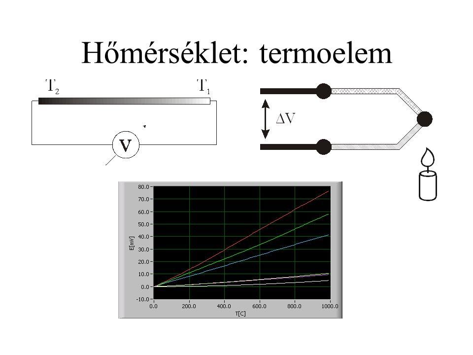 Hőmérséklet: termoelem