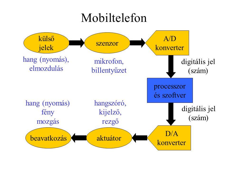 Mobiltelefon A/D konverter külső jelek szenzor hang (nyomás),