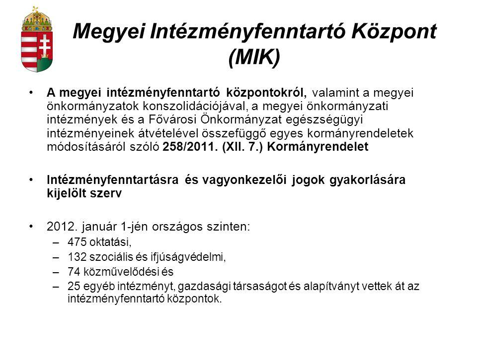 Megyei Intézményfenntartó Központ (MIK)