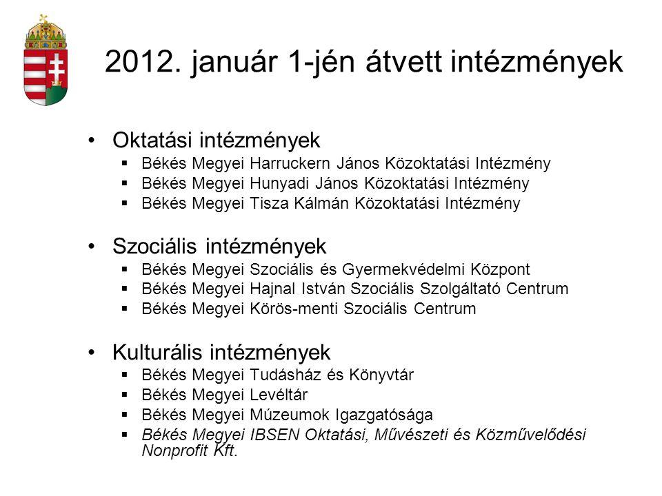 2012. január 1-jén átvett intézmények