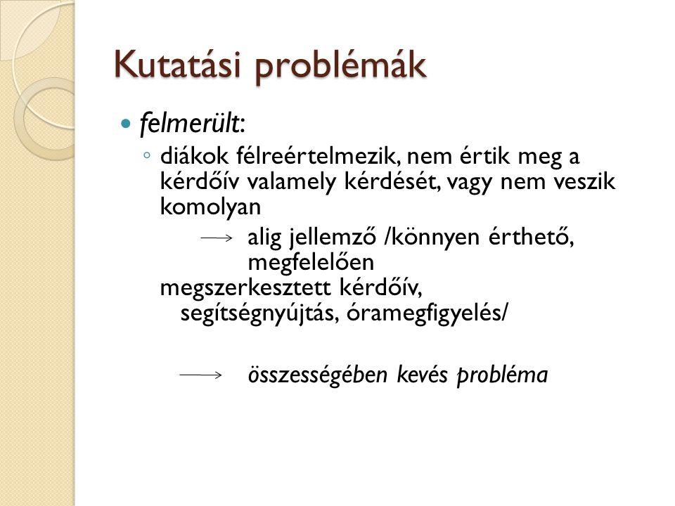 Kutatási problémák felmerült: