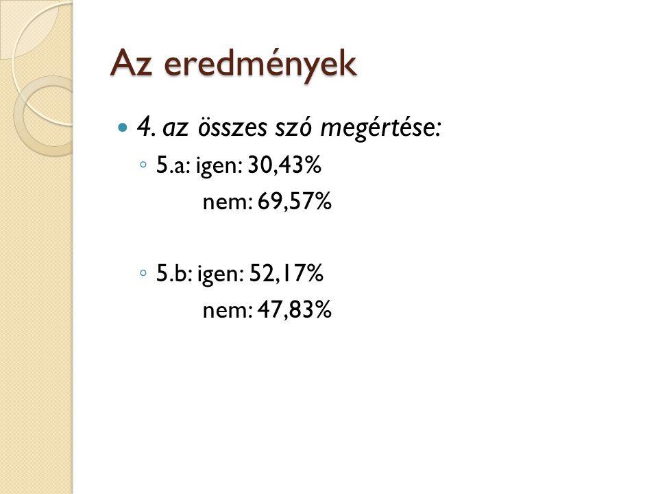 Az eredmények 4. az összes szó megértése: 5.a: igen: 30,43%