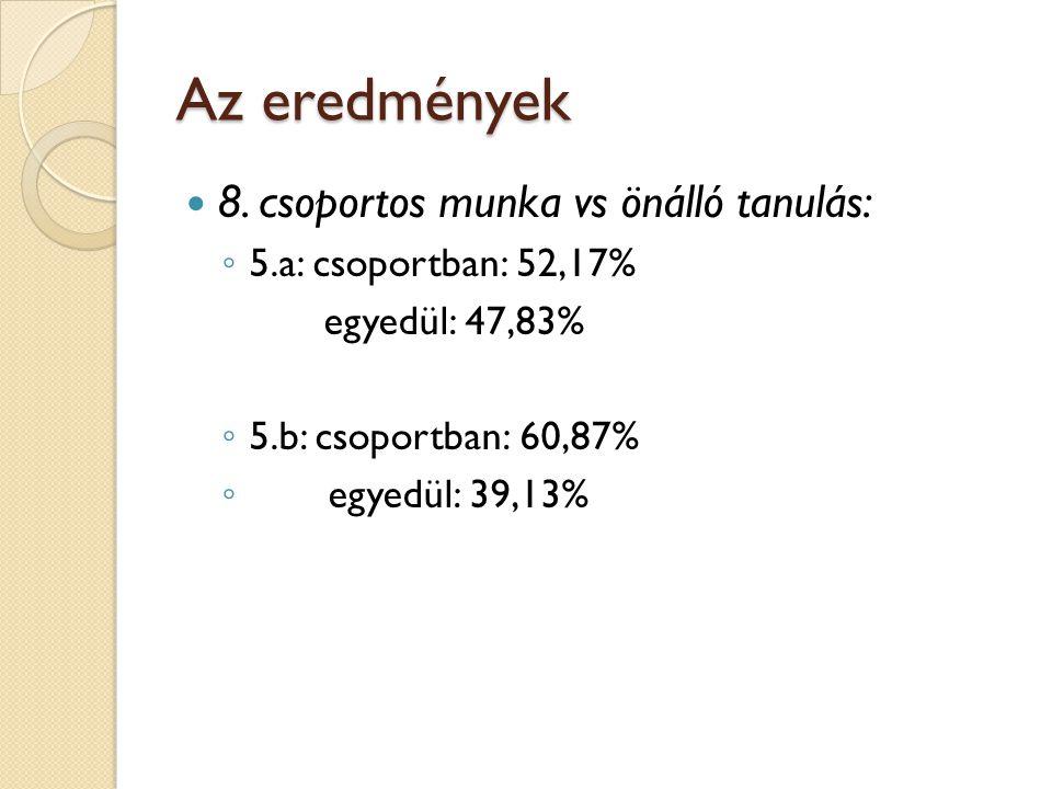 Az eredmények 8. csoportos munka vs önálló tanulás: