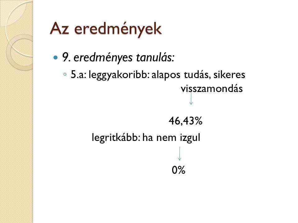 Az eredmények 9. eredményes tanulás:
