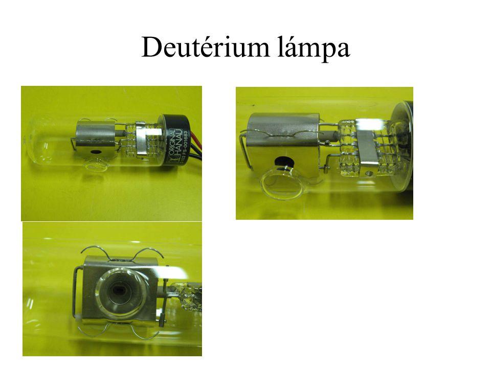 Deutérium lámpa