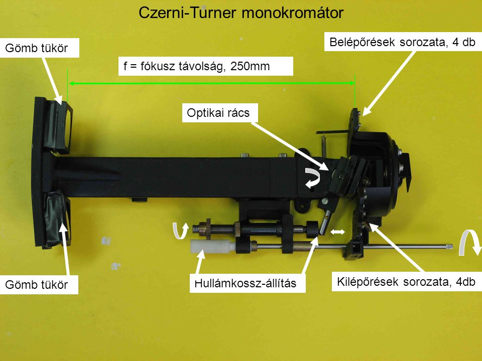 Czerni-Turner monokromátor