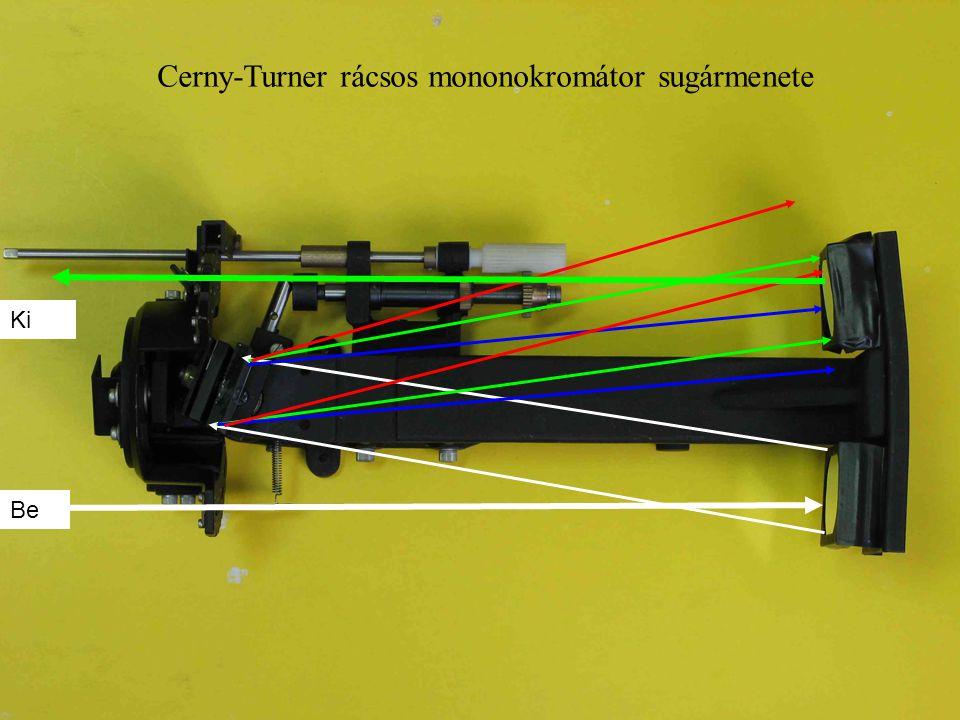 Cerny-Turner rácsos mononokromátor sugármenete