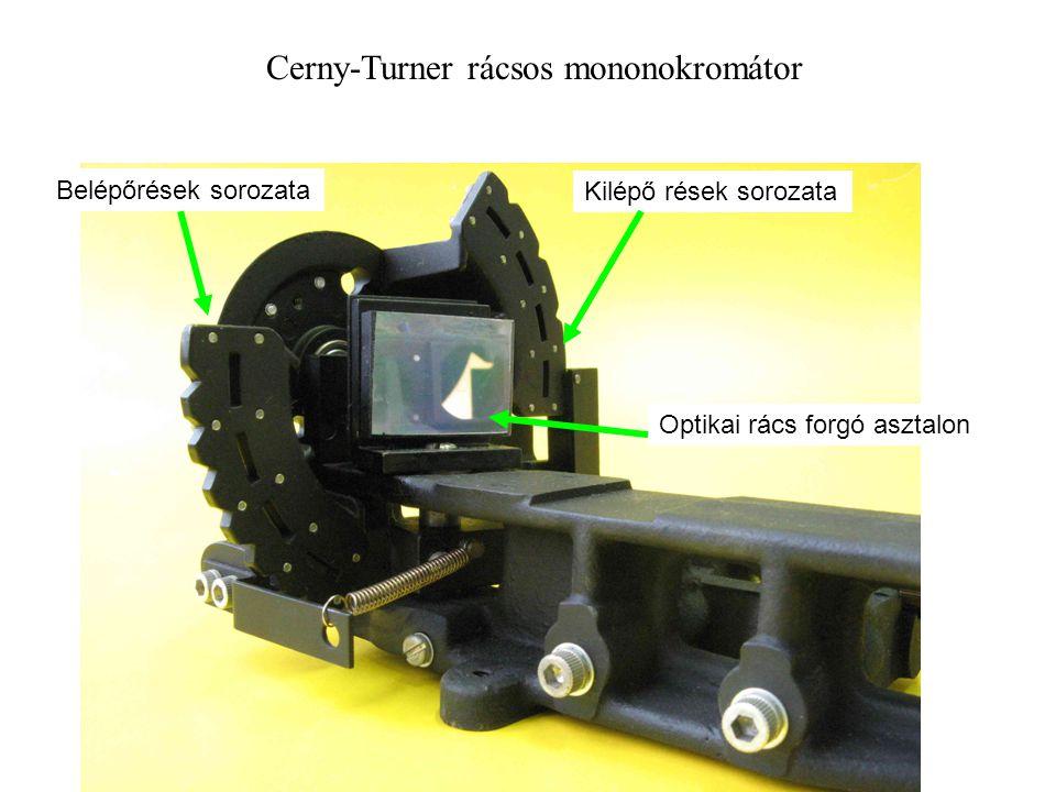 Cerny-Turner rácsos mononokromátor