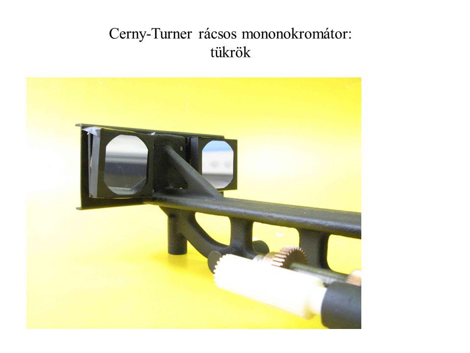 Cerny-Turner rácsos mononokromátor: