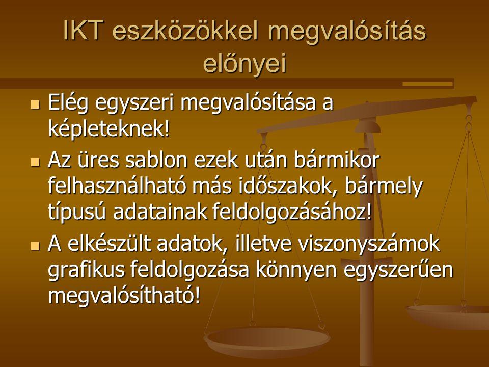 IKT eszközökkel megvalósítás előnyei