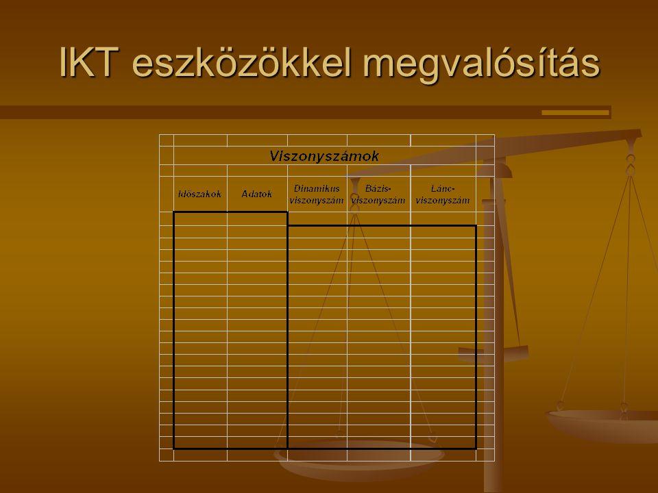 IKT eszközökkel megvalósítás