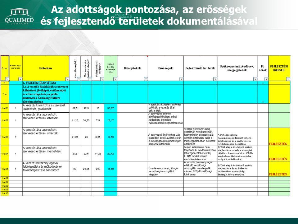 Az adottságok pontozása, az erősségek és fejlesztendő területek dokumentálásával