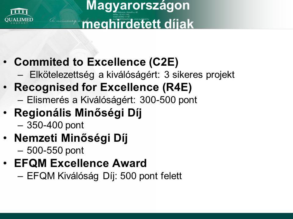 Magyarországon meghirdetett díjak