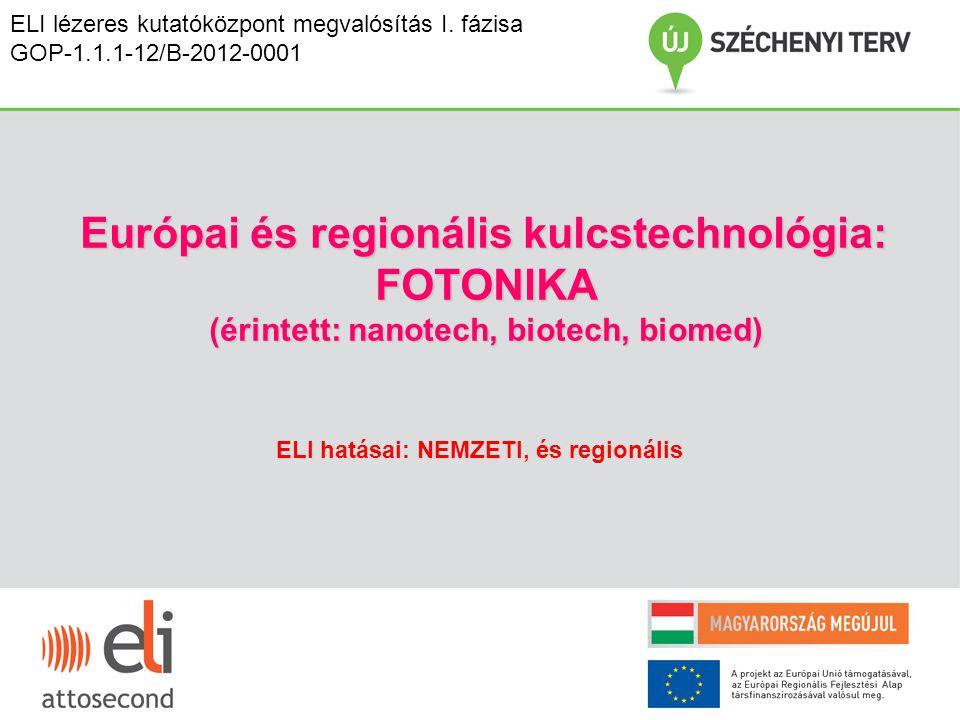 FOTONIKA (érintett: nanotech, biotech, biomed)